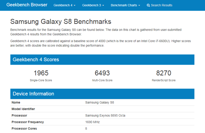 Samsung Galaxy S8 為表現最佳的 Android 手機,但分數只有 iPhone X 的一半。