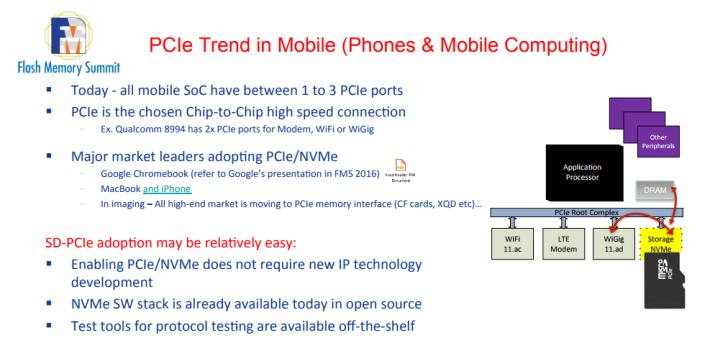 要令目前的裝置支援 SD-PCIe,技術上都有充份支援。