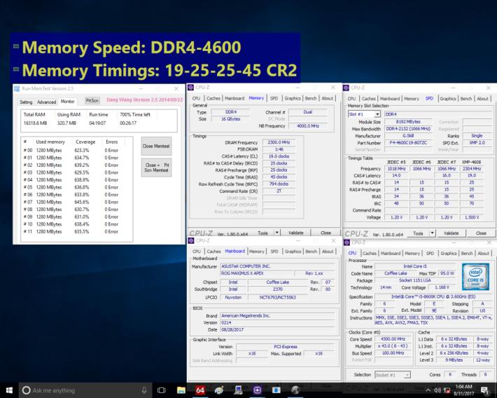 G.Skill DDR4 4600MHz 16GB(8GB x 2)Trident Z 的測試驗證。