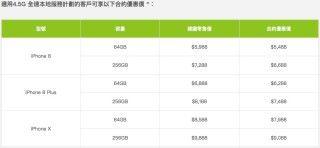 07_cmhk_price