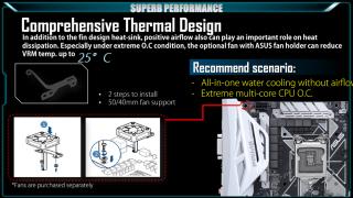 用家可為主供電元件追加小型風扇散熱。
