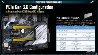 Hyper M.2 x16 擴充卡採用PCI-E 3.0 x16 介面,高速連接多達三組 SSD。