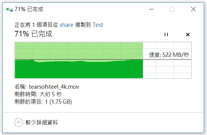 而沿用隨機的 4 隻 SATA Hard Disk 做同樣的測試,傳輸速度則為 522MBps,即 4.176 Gbps 的 mGig (Multigigabit)速度。