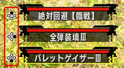 視點操作:右類比 狩技發動:方向鍵上(狩技 1)、方向鍵右(狩技 2)、方向鍵下(狩技 3)