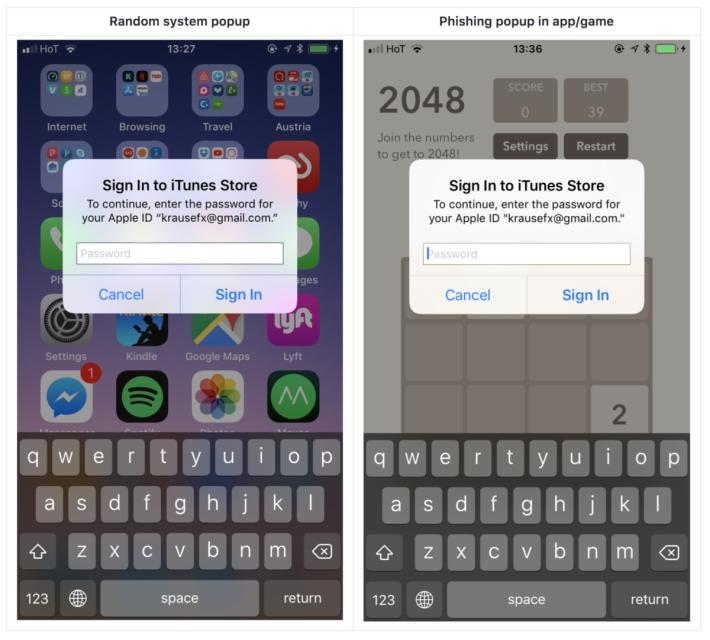 各位能找到模仿 Apple ID 密碼介面與真實的那個有甚麼分別嗎?
