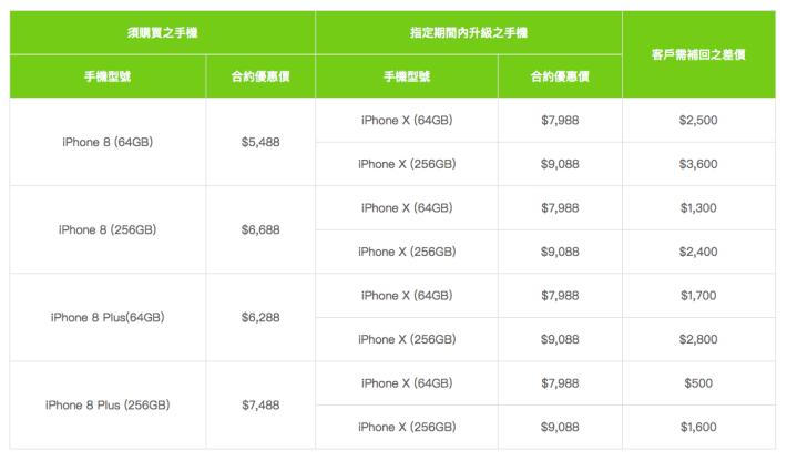 CMHK_iphone_tradeing_01
