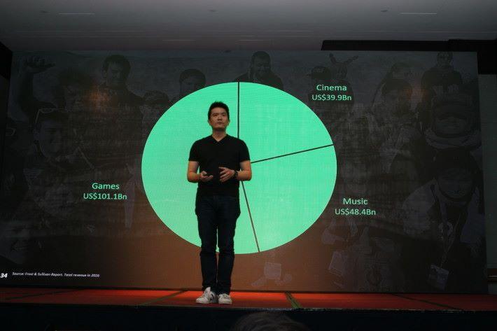 Razer 計畫從遊戲設備牌子,晉身成娛樂品牌,走入音樂和電影市場。