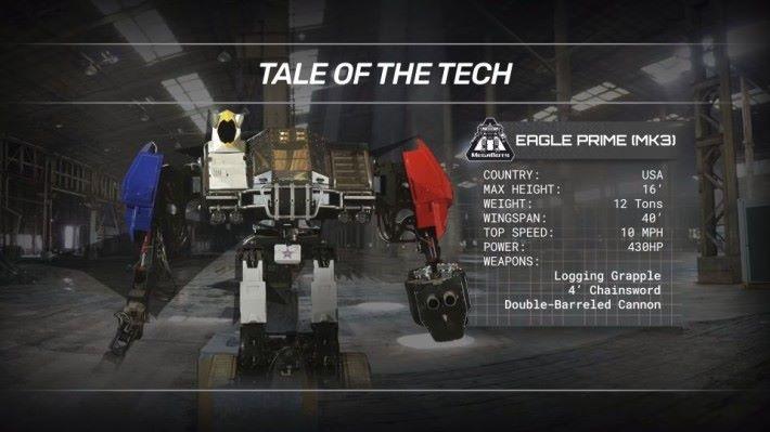 Eagle Prime(MK3) 是全新設計的機體,重量方面達到 12 噸,比對手重逾 1 倍,對手根本難以「擊倒」。