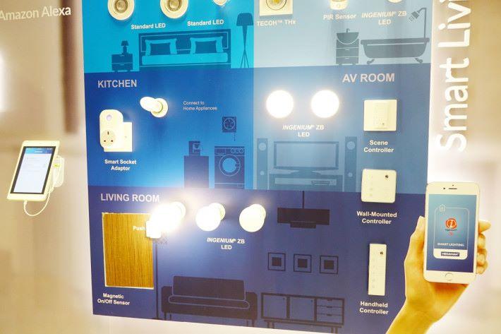 透過手機 App 控制全屋照明
