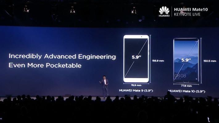 採用 FullView 設計的 Mate 10 手機即使屏幕大小相同,手機仍比 Mate 9 小巧。