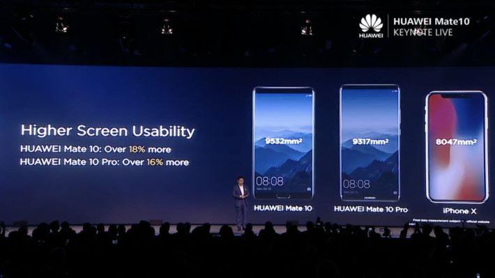 Mate 10 即使指紋感應器在前面,屏佔比仍然比 iPhone X 高。