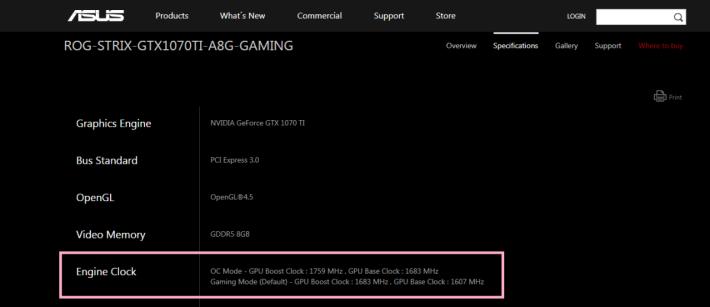 ASUS 的 GTX 1070 Ti 官網表明用家可在 OC Mode 超越預設時脈。