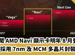 傳 AMD Navi 顯卡明年 8 月登場 採用 7nm 及 MCM 多晶片封裝