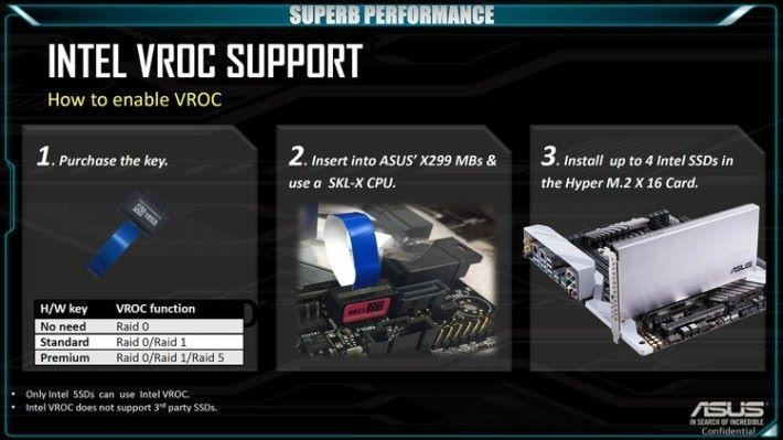 不過若要行 RAID 0/1/5/10 ,就要額外加購 VROC Hardware Key。