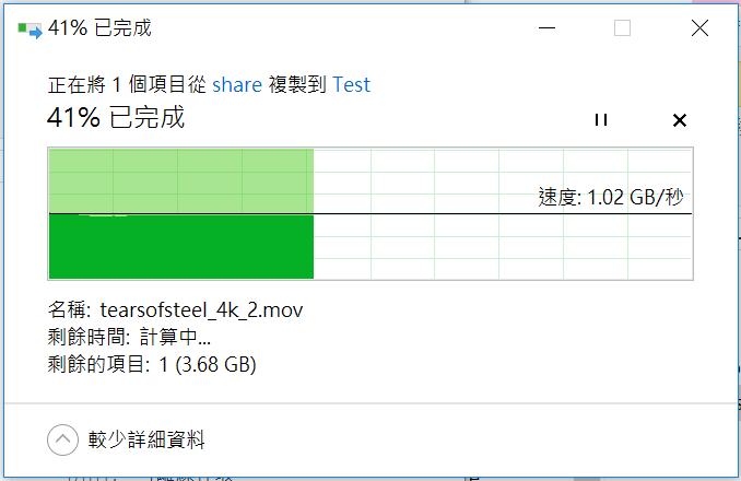 用 2 隻 SSD 行 Raid 0 去測試,傳輸速度可達 1.02GBps,即 8.16 Gbps。