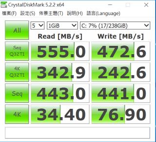 內建 256GB M.2 SSD 採用 SATA 傳輸介面,持續讀速 550MB/s 以上, 寫入則有 470MB/s 多, 以 SATA 型號來說算不錯。