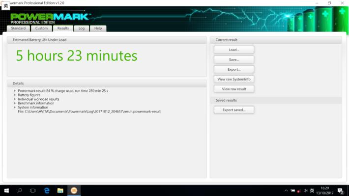 Powermark Balanced Benchmark 跑出接近 5.5 小 時續航力,表現不錯。