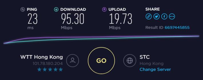 連接 4G-AC68U 的 5GHz Wi-Fi,下載速度快達 95.30Mbps,而上載速度就為 19.73Mbps,不過有時也有 30 多 Mbps。