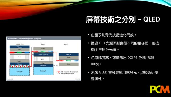.QLED 暫時只有一個電視品牌採用,預算明年會多一理兩家。具有 LCD 與 OLED 的優點。不過現階段技術仍在發展中,暫未成熟。