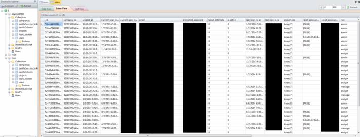 美國國防部監視個人貼文的資料被設定成可以任由 AWS 註冊用戶存取