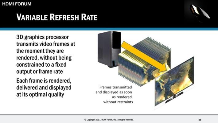 VRR 能同步電腦影像處理速度和屏幕更新率。
