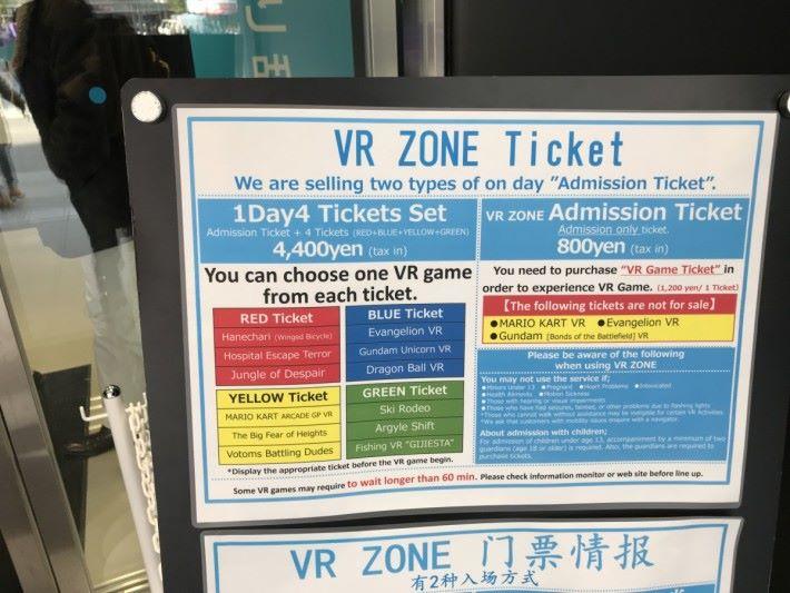 一日體驗券收費為 4400日圓,並可以從 12款遊戲裡面挑選 4款遊玩。