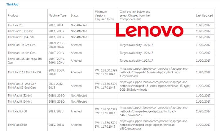 Lenovo_2