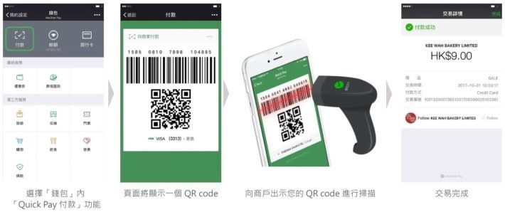 「Quick Pay 付款碼」交易流程