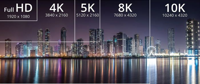 HDMI 2.1 會支援 10K 解像度(10240 x 4320)。