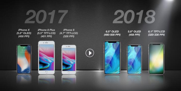分析師郭明錤在筆記中披露的三款 2018 年 iPhone 。圖片來源:KGI Securities