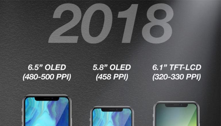 郭明錤分析披露 2018 三部 iPhone X 規格