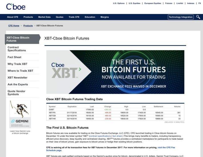 芝加哥期權交易所於當地時間 12 月 10 日開始推出 Bitcoin 期貨交易