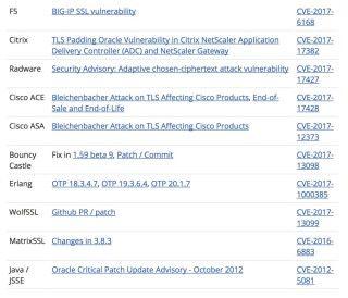 各大受害廠商已經推出修正檔堵塞漏洞