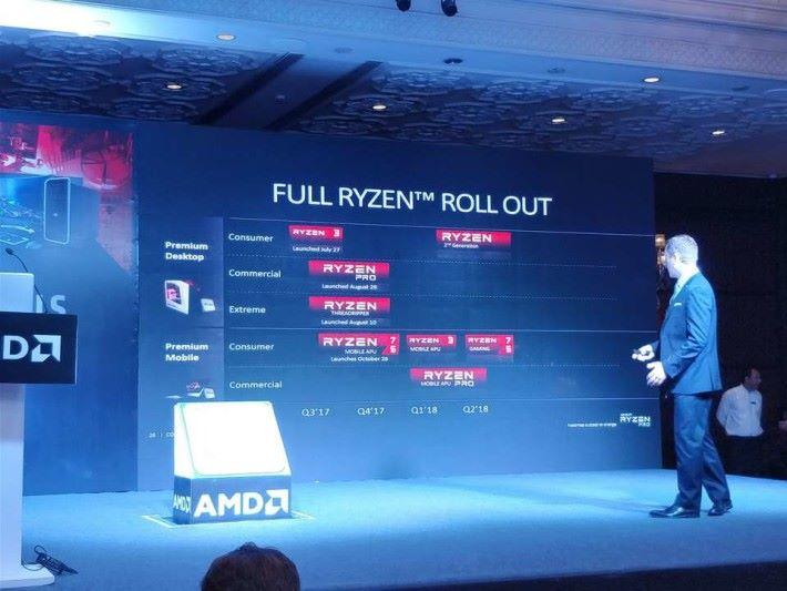 在「Premium Desktop - Consumer」一行看得出,Ryzen 2 預期在明年首季推出。