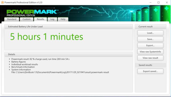 Powermark Balanced Benchmark 跑出 5 小時續航力,以有獨顯機種來說,表現不錯。