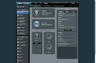沿用一貫 ASUS 路由器介面,首頁顯示網絡運作狀態、已連線數目等資訊。