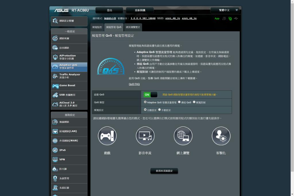 AC2900 新規格ASUS RT-AC86UAC2900 新規格ASUS RT-AC86U - PCM