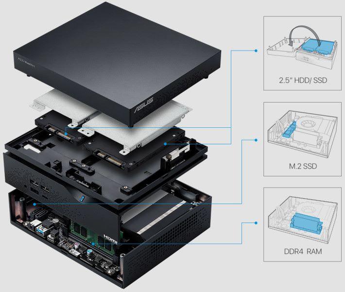 機內用上簡易升級設計,打開外蓋就能輕鬆替 VivoMini VC66 進行升級。