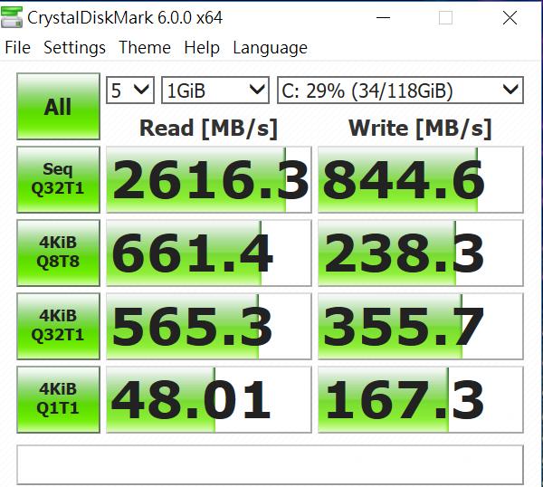 內建 128GB SSD 持續讀速可達 2,600MB/s 以上,寫入則有 800MB/s 多,比一般 SATA SSD 快上一大截。