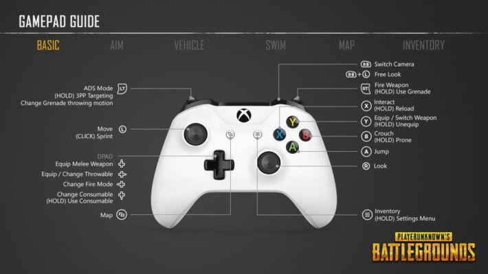 要將如此複雜遊戲所有操作塞進手掣中,反而才值得敬佩。