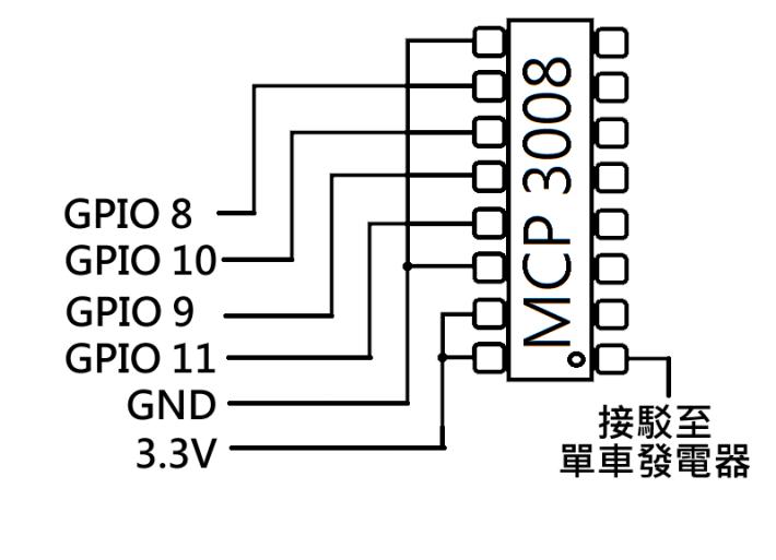 8_MCP3008