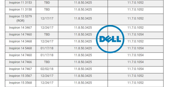 其實 Dell 亦有些 Notebook 型號需等到明年 2 月才獲得修正更新。