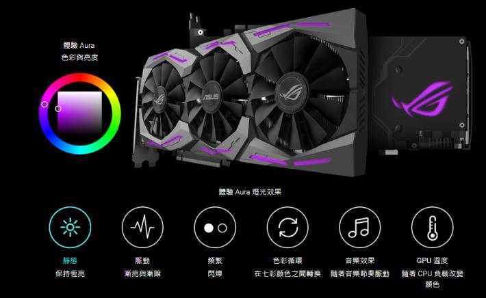 兩張卡都支援 Aura Sync RGB 燈光效果。
