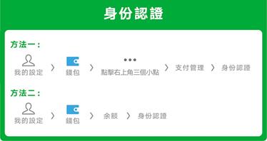首先請於 WeChat Pay HK 內完成用戶身份認證。