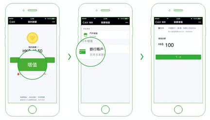 最後選擇直接付款授權賬戶為 WeChat Pay HK 賬號增值,資金將於 2 個工作日内存入賬號。