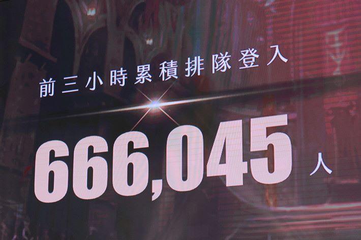 前 3 小時累積排隊登入人數就有 666,045 人,可見其熱烈程度。