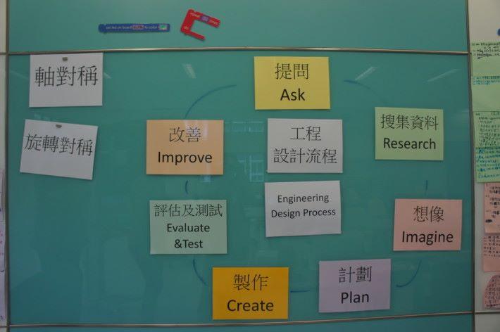 工程流程並不複雜,難點是將之套入教學細節中。
