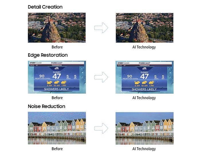 AI 技術會自動為影片創造更多細節、修復模糊的邊緣、以及減少噪點,令影片變到 8K 那麼清晰。