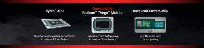 圖中為 AMD Vega Mobile GPU。
