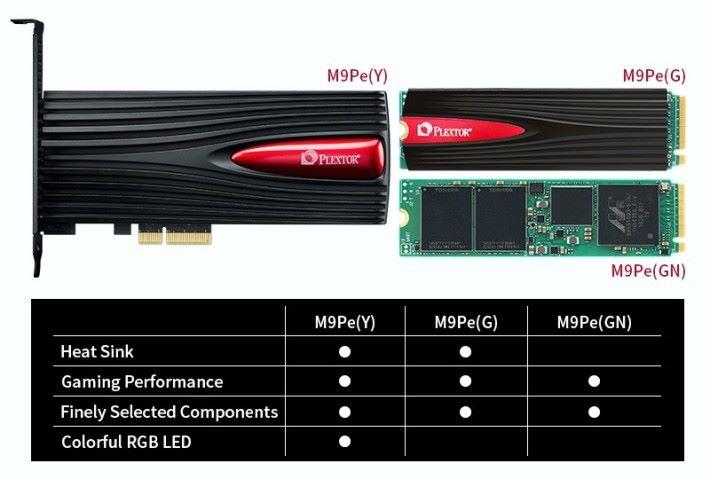 Plextor M9Pe SSD 系列有多款型號,記得是(Y)後續的款式才有 RGB 燈光。
